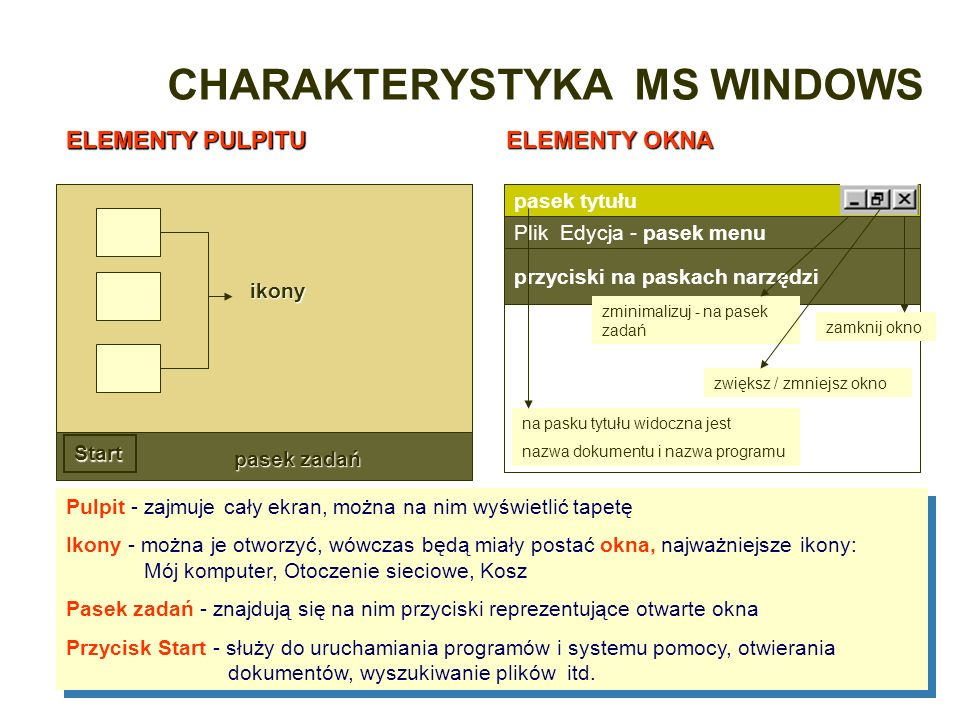 CHARAKTERYSTYKA MS WINDOWS
