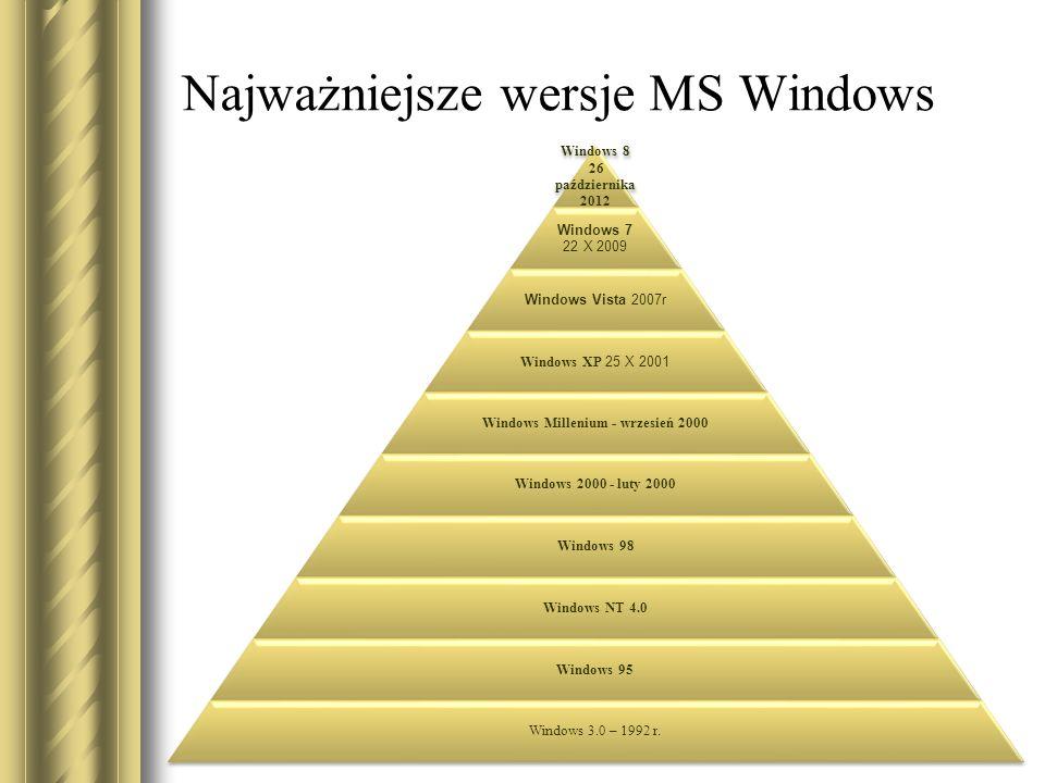 Najważniejsze wersje MS Windows