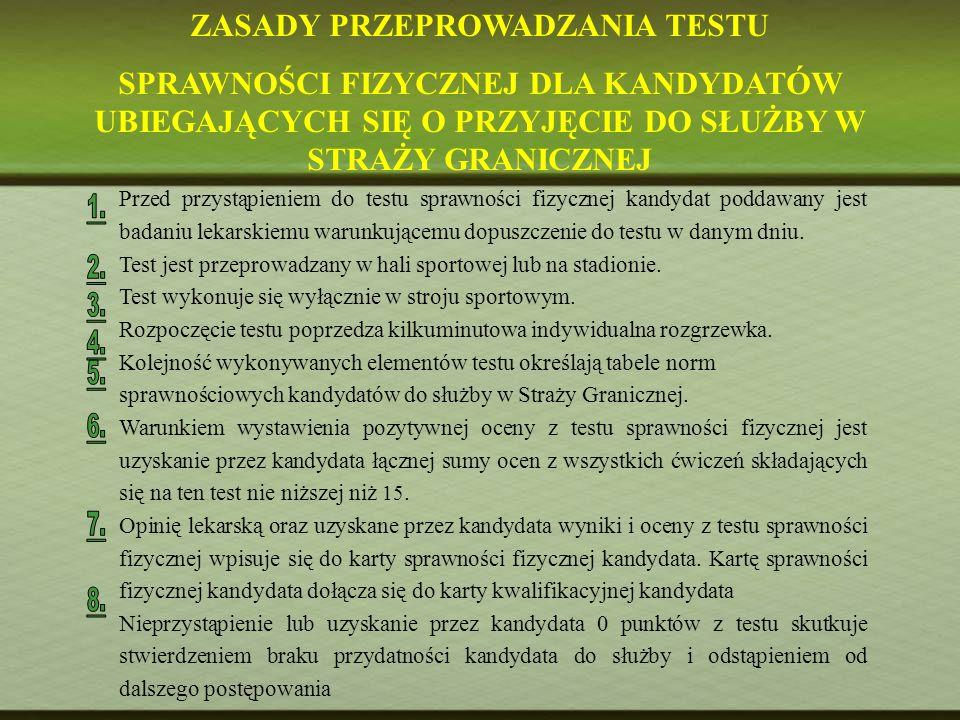 ZASADY PRZEPROWADZANIA TESTU