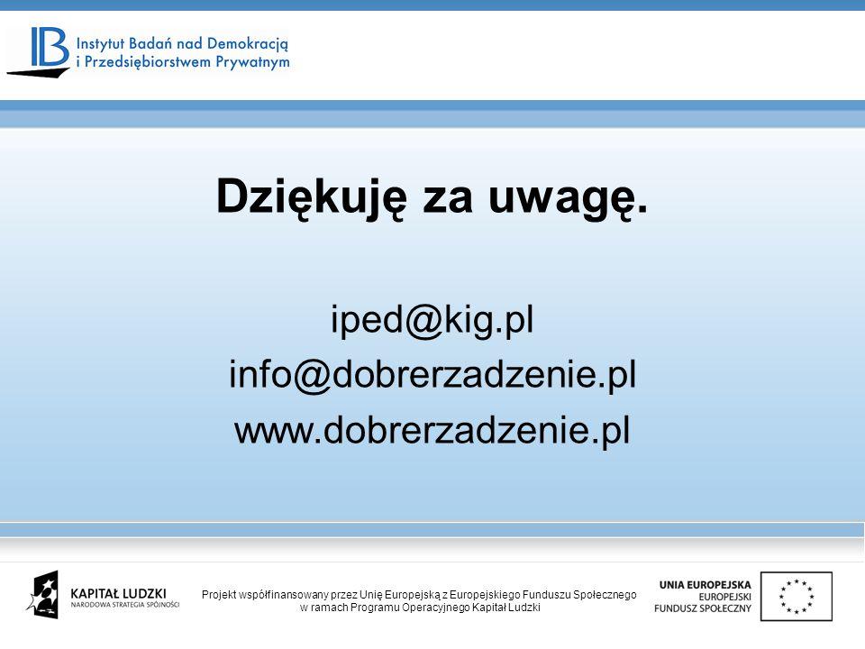 Dziękuję za uwagę. iped@kig.pl info@dobrerzadzenie.pl