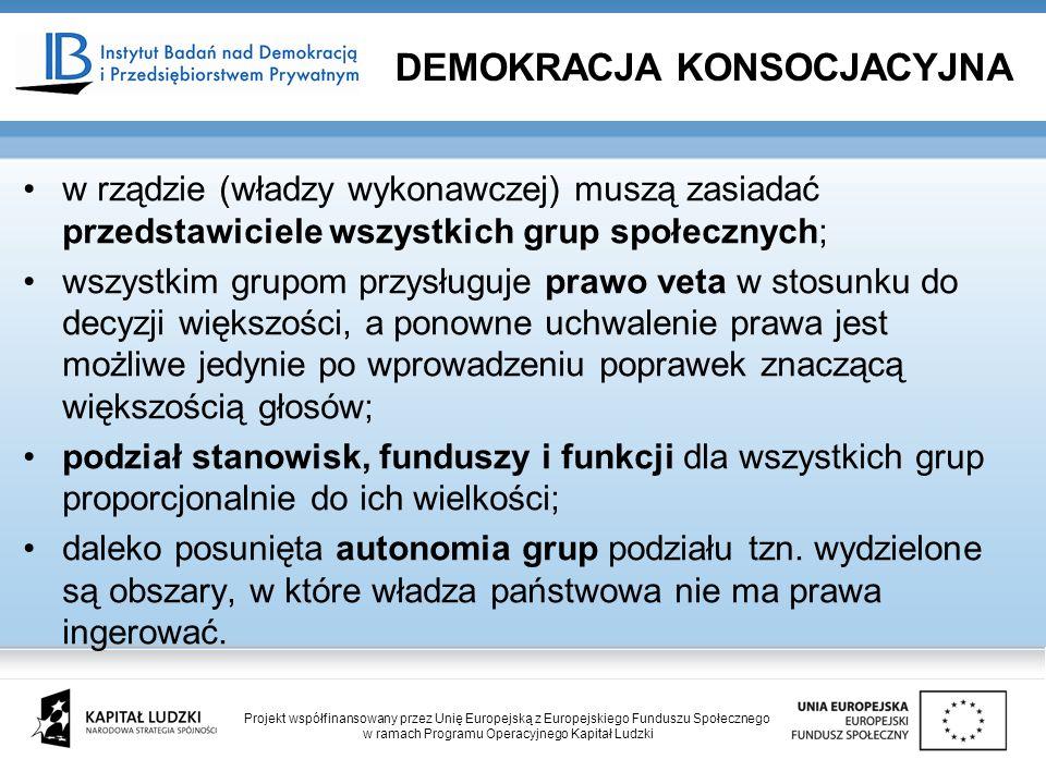 DEMOKRACJA KONSOCJACYJNA