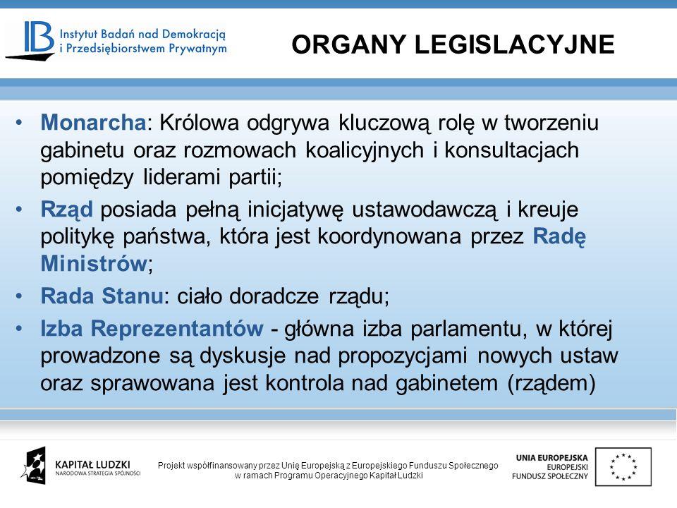 ORGANY LEGISLACYJNE