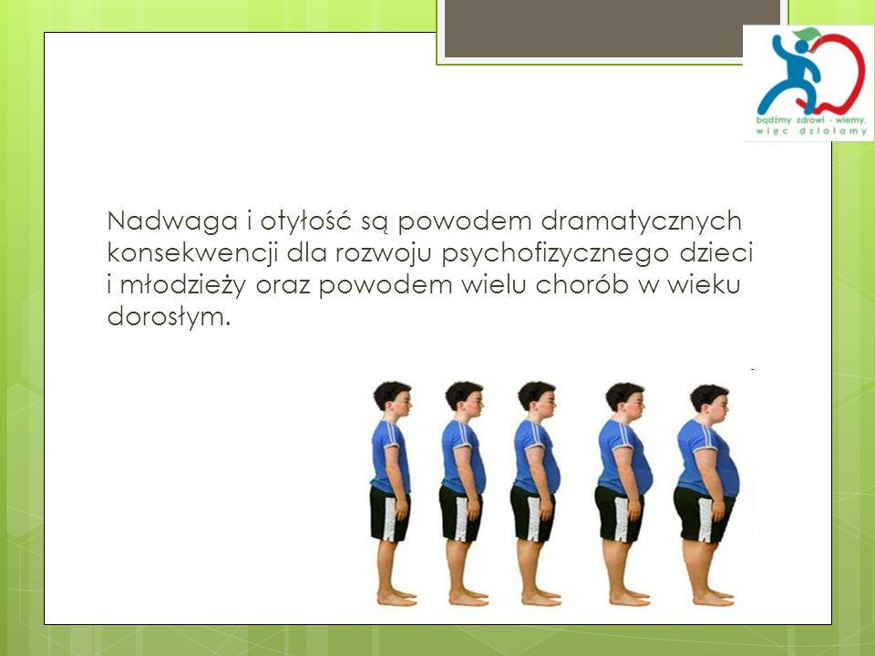Nadwaga i otyłość są powodem dramatycznych konsekwencji dla rozwoju psychofizycznego dzieci i młodzieży oraz powodem wielu chorób w wieku dorosłym.