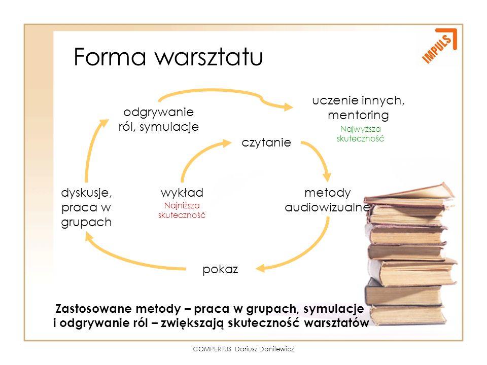 Forma warsztatu pokaz wykład czytanie metody audiowizualne