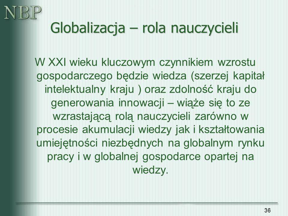 Globalizacja – rola nauczycieli