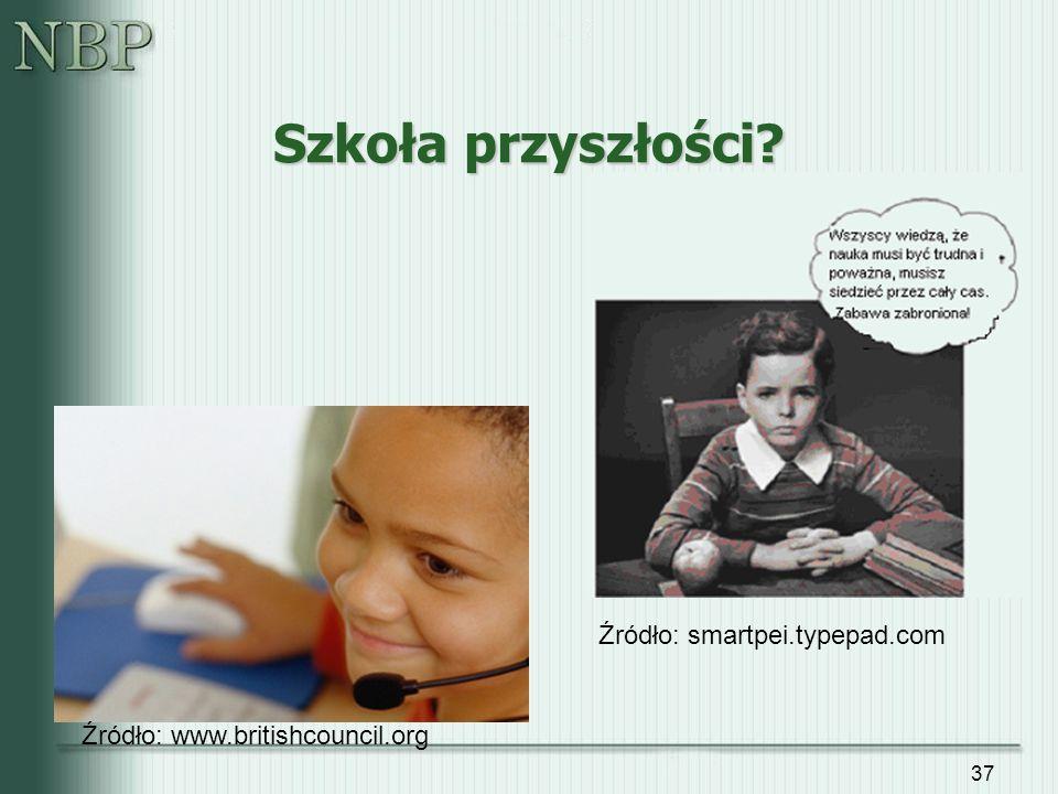 Szkoła przyszłości Źródło: smartpei.typepad.com