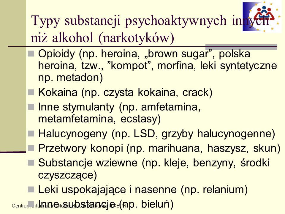 Typy substancji psychoaktywnych innych niż alkohol (narkotyków)