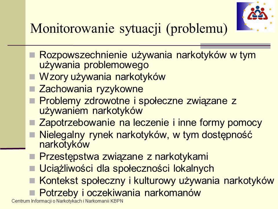 Monitorowanie sytuacji (problemu)