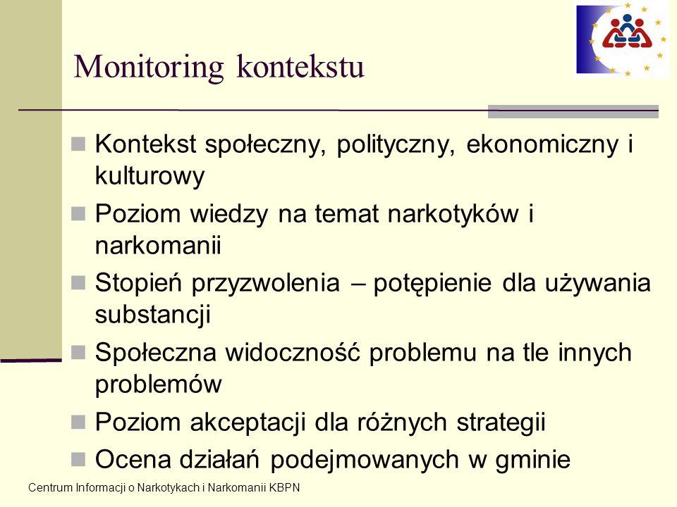 Monitoring kontekstu Kontekst społeczny, polityczny, ekonomiczny i kulturowy. Poziom wiedzy na temat narkotyków i narkomanii.