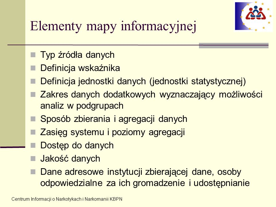 Elementy mapy informacyjnej
