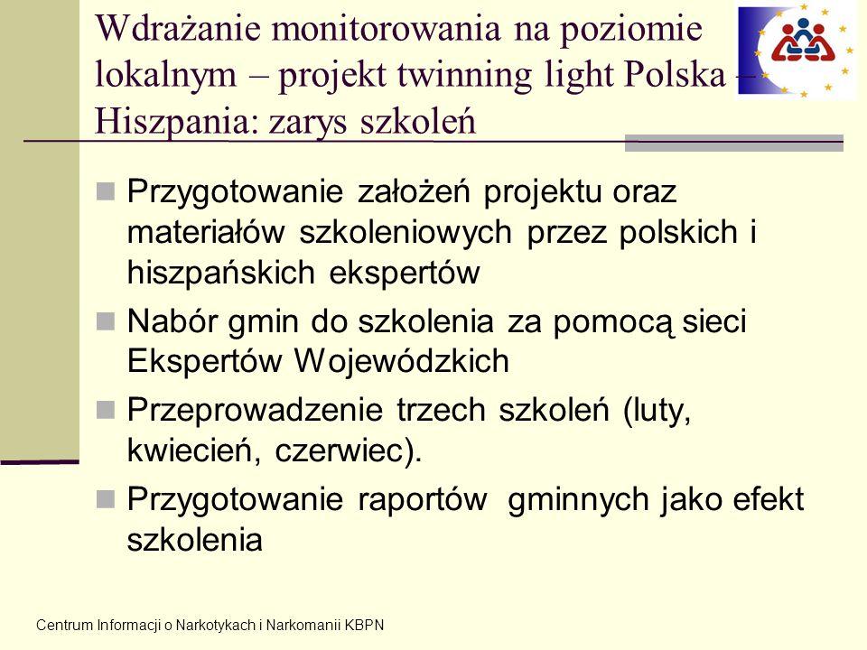 Wdrażanie monitorowania na poziomie lokalnym – projekt twinning light Polska – Hiszpania: zarys szkoleń