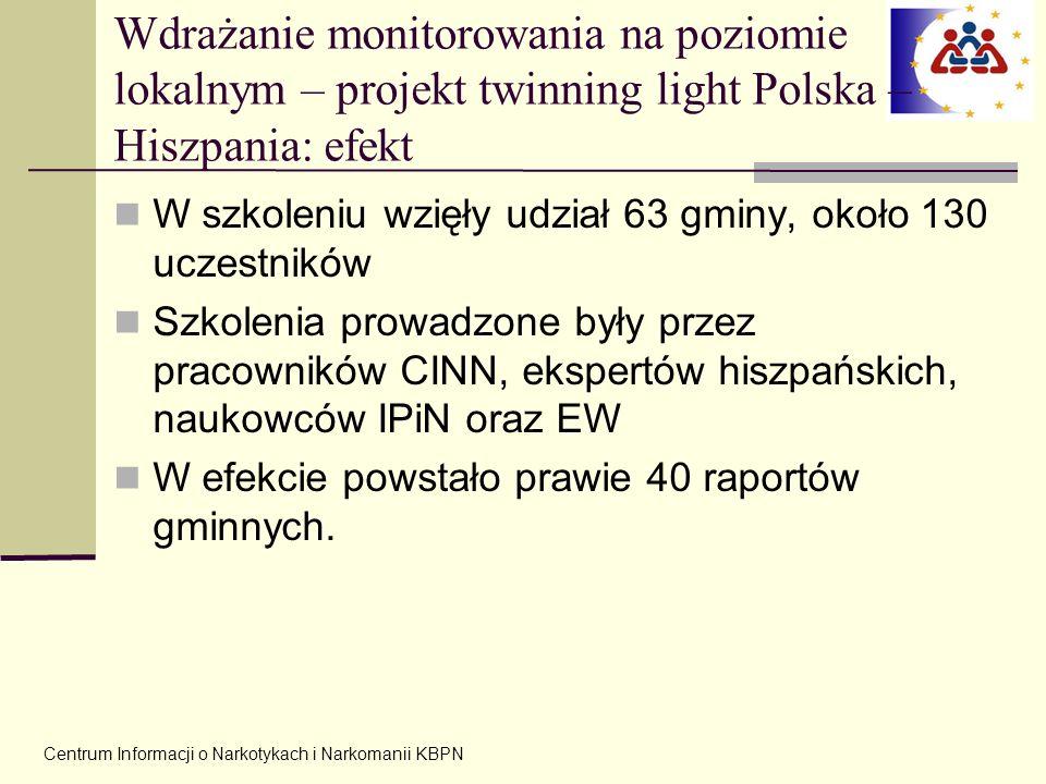 Wdrażanie monitorowania na poziomie lokalnym – projekt twinning light Polska – Hiszpania: efekt