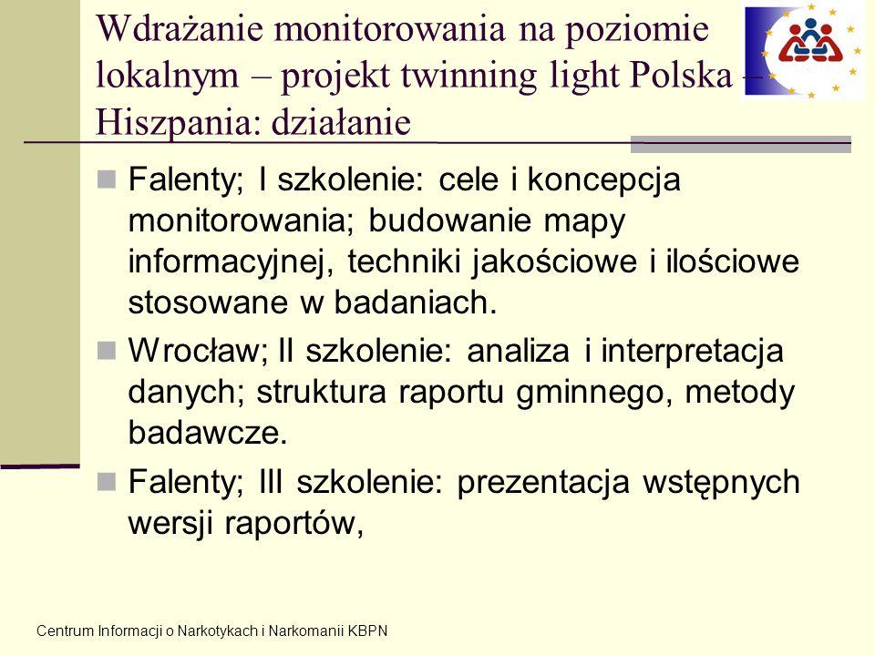 Wdrażanie monitorowania na poziomie lokalnym – projekt twinning light Polska – Hiszpania: działanie