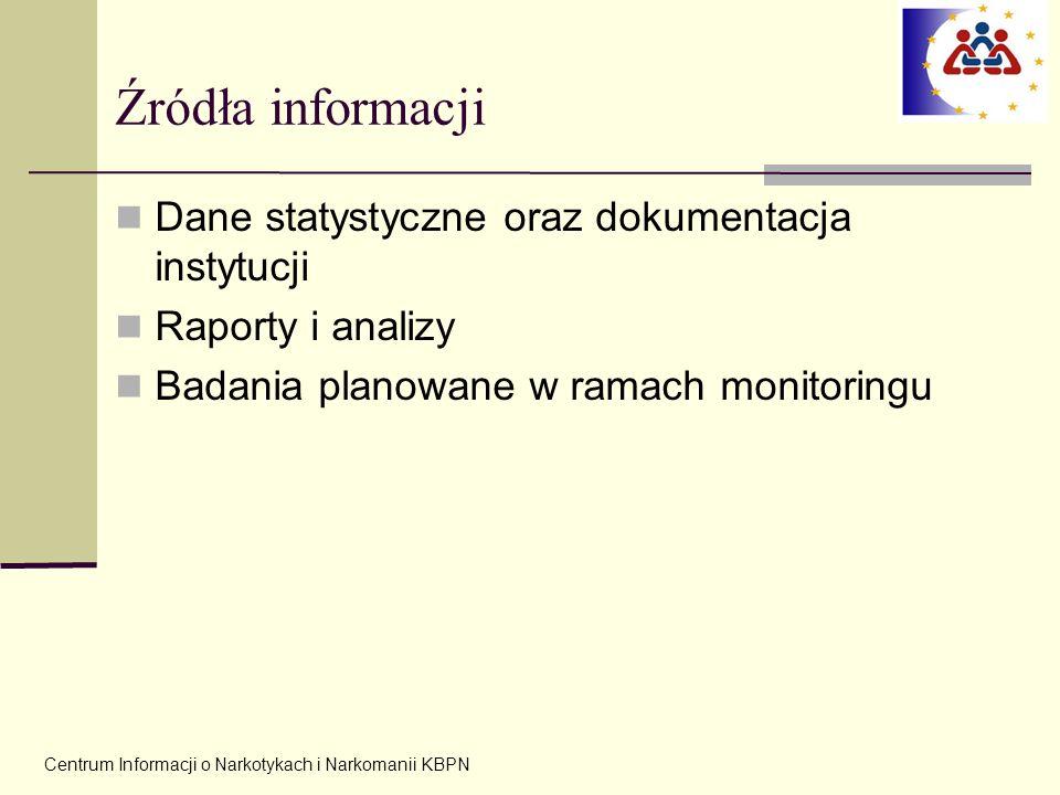 Źródła informacji Dane statystyczne oraz dokumentacja instytucji