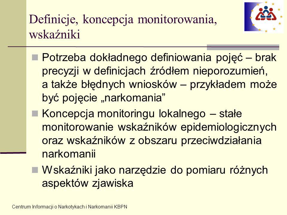 Definicje, koncepcja monitorowania, wskaźniki
