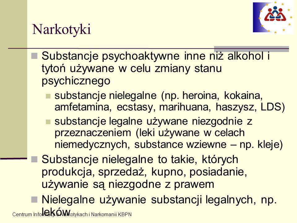 Narkotyki Substancje psychoaktywne inne niż alkohol i tytoń używane w celu zmiany stanu psychicznego.