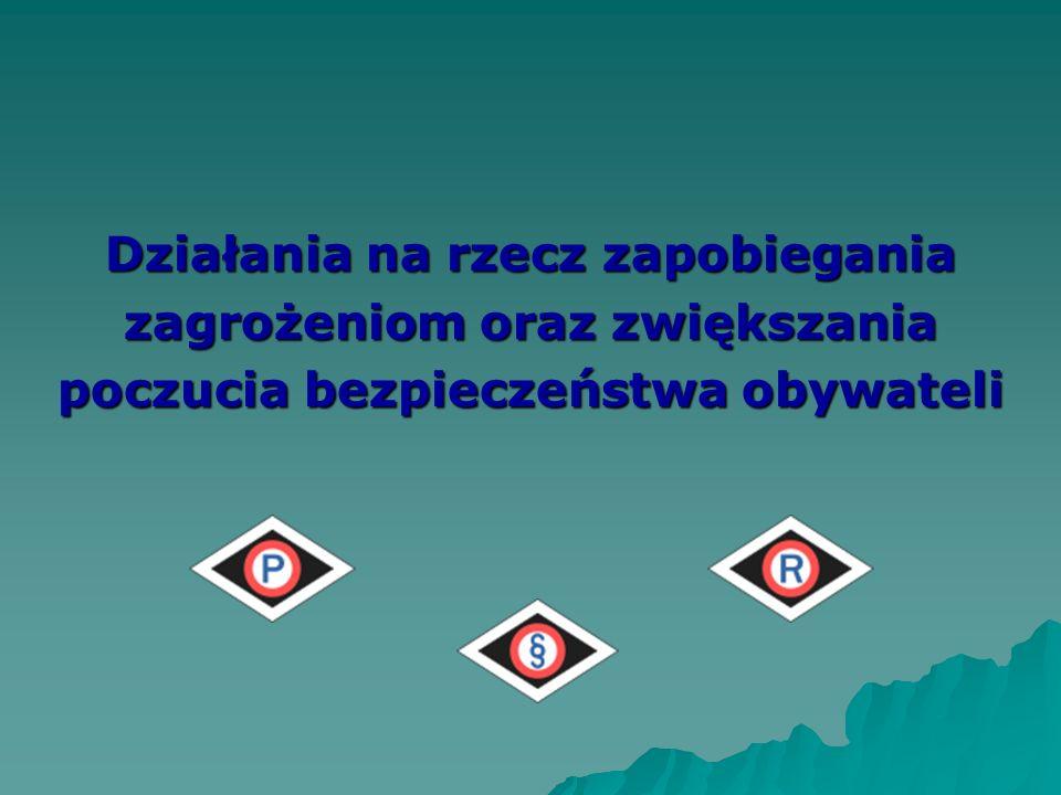 Działania na rzecz zapobiegania zagrożeniom oraz zwiększania poczucia bezpieczeństwa obywateli