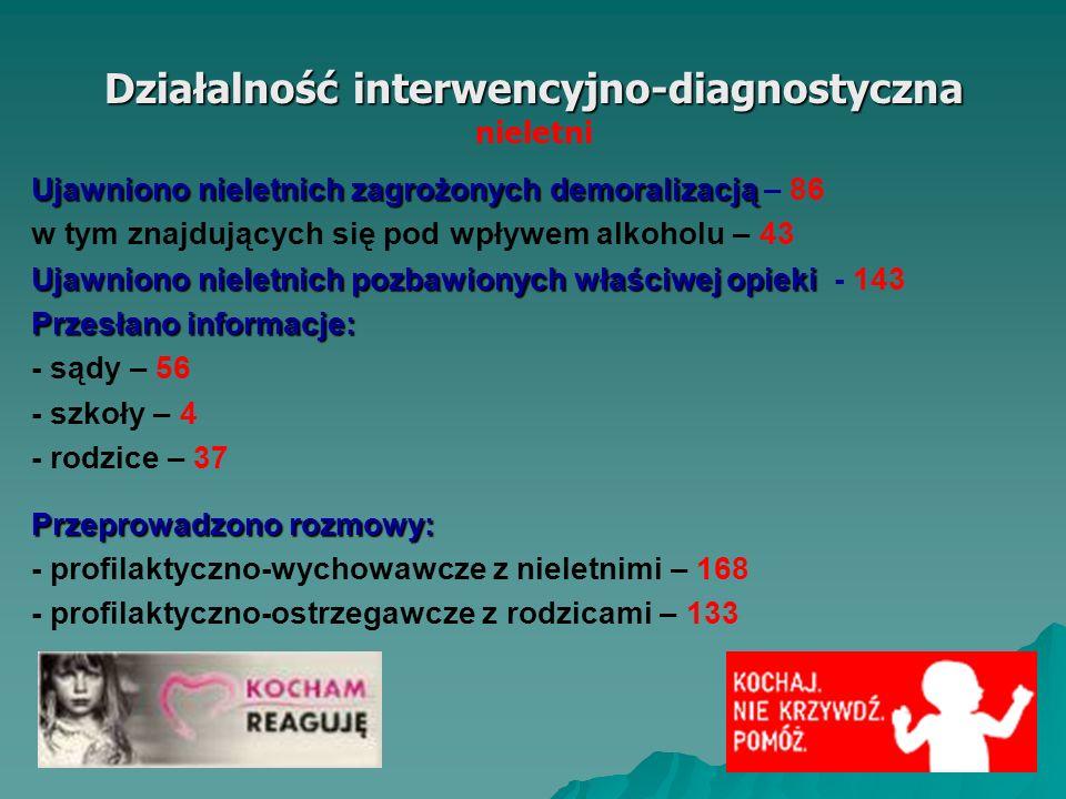 Działalność interwencyjno-diagnostyczna nieletni