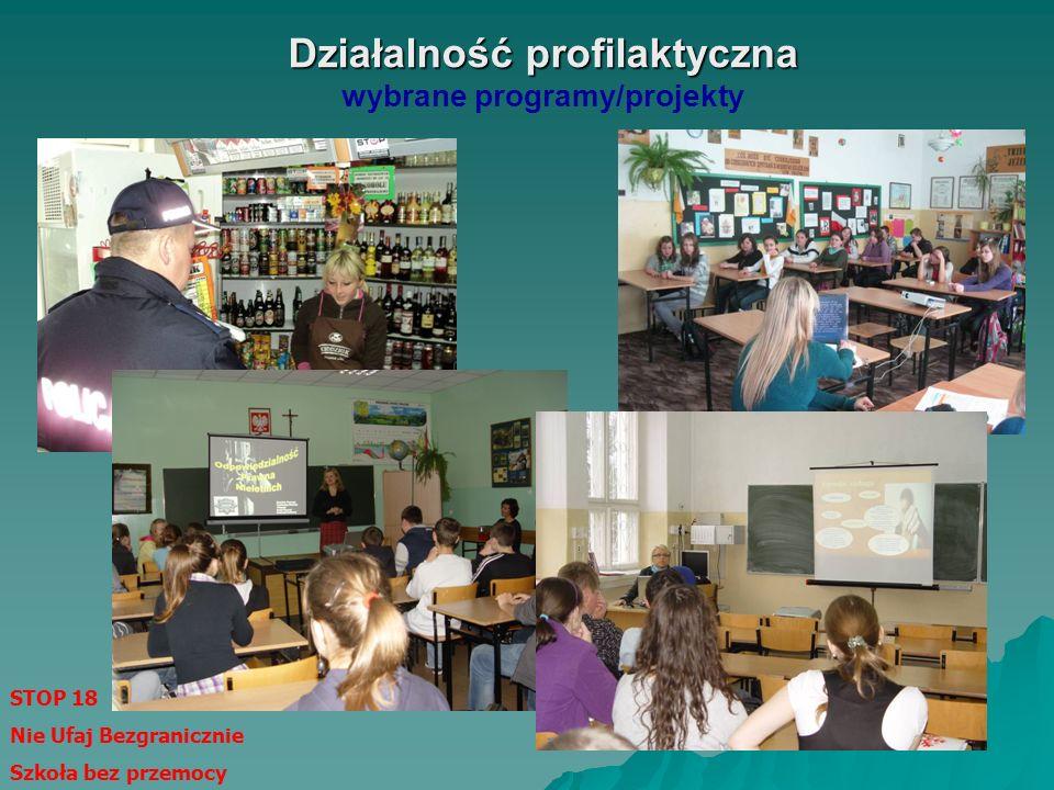Działalność profilaktyczna wybrane programy/projekty
