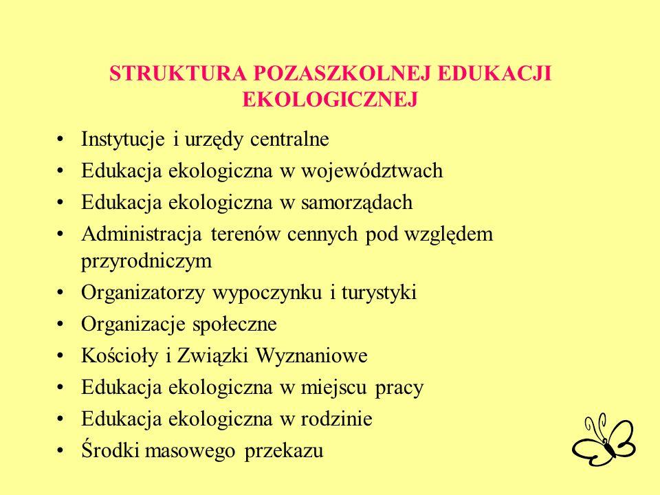 STRUKTURA POZASZKOLNEJ EDUKACJI EKOLOGICZNEJ