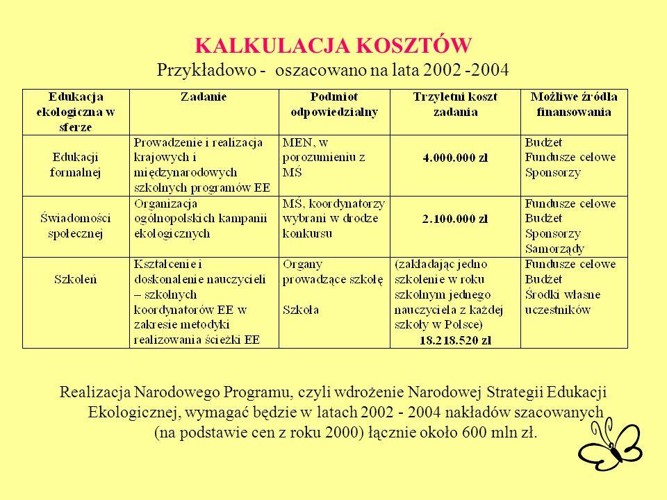 KALKULACJA KOSZTÓW Przykładowo - oszacowano na lata 2002 -2004