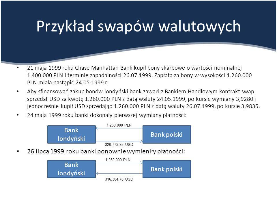 Przykład swapów walutowych