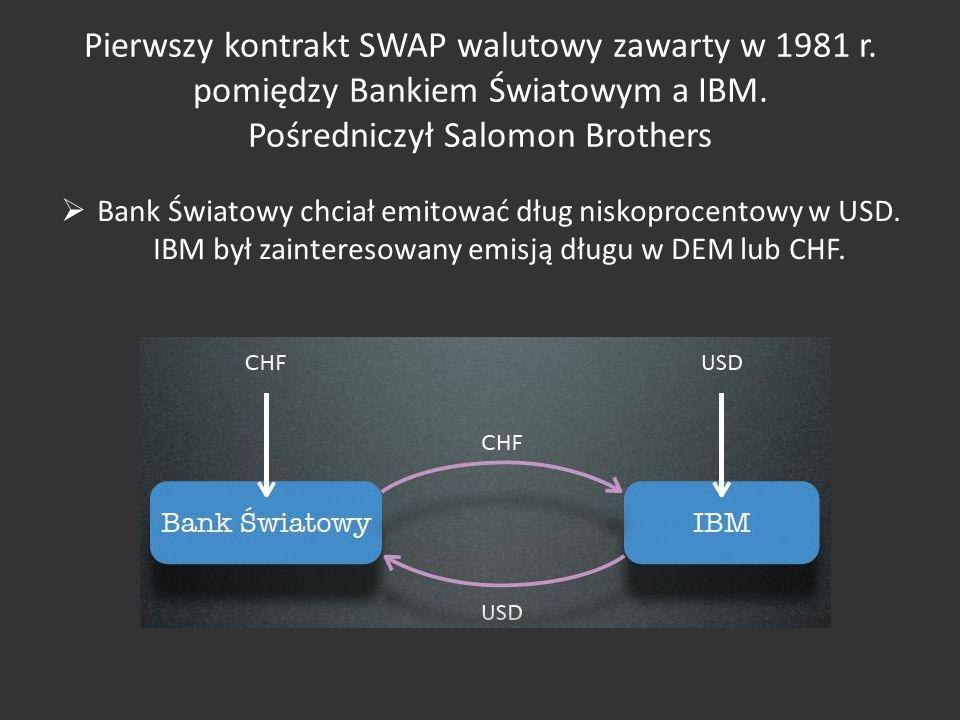 Pierwszy kontrakt SWAP walutowy zawarty w 1981 r