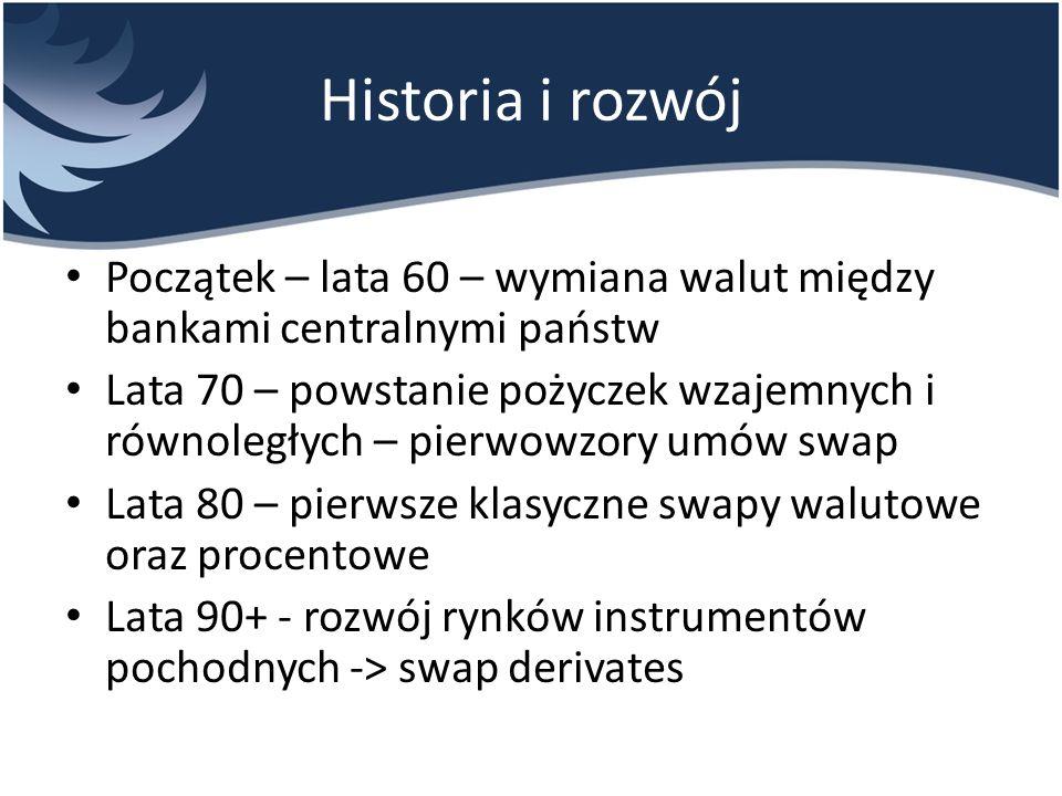 Historia i rozwój Początek – lata 60 – wymiana walut między bankami centralnymi państw.