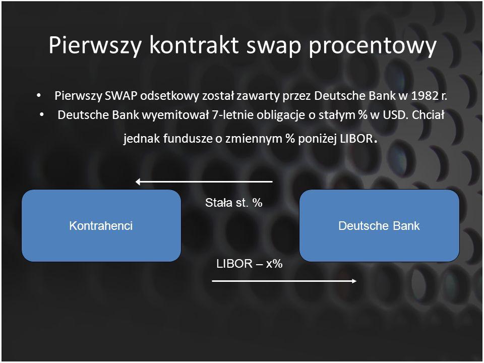 Pierwszy kontrakt swap procentowy