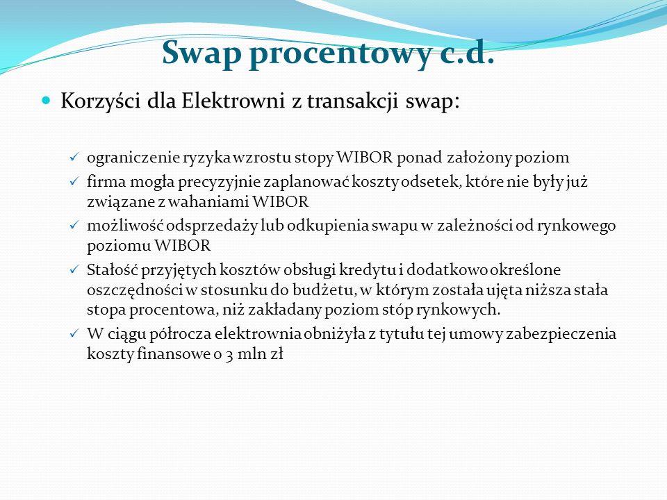 Swap procentowy c.d. Korzyści dla Elektrowni z transakcji swap: