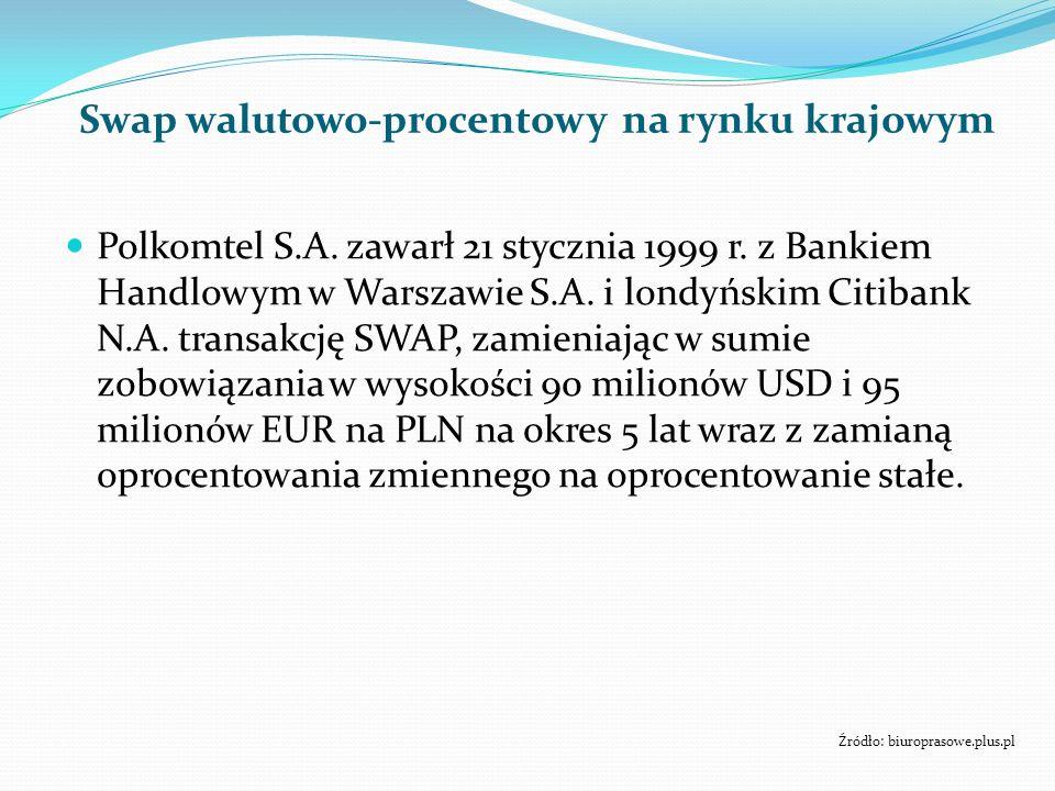 Swap walutowo-procentowy na rynku krajowym
