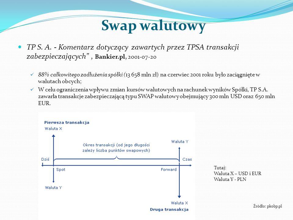 Swap walutowy TP S. A. - Komentarz dotyczący zawartych przez TPSA transakcji zabezpieczających , Bankier.pl, 2001-07-20.