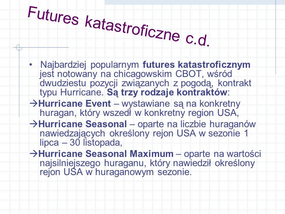 Futures katastroficzne c.d.