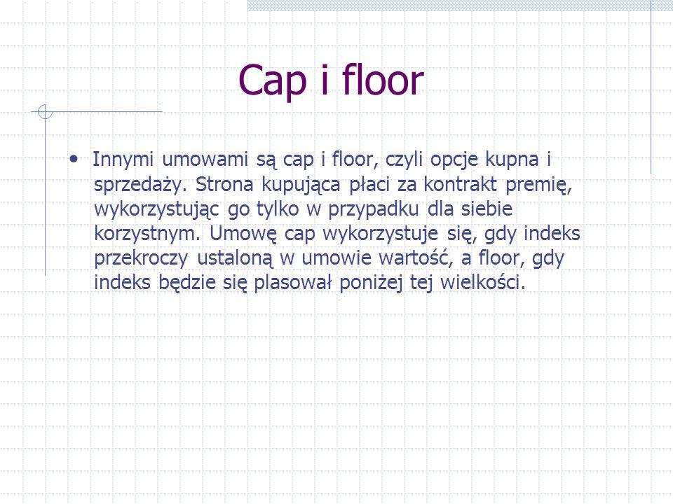 Cap i floor