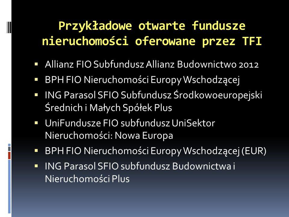 Przykładowe otwarte fundusze nieruchomości oferowane przez TFI