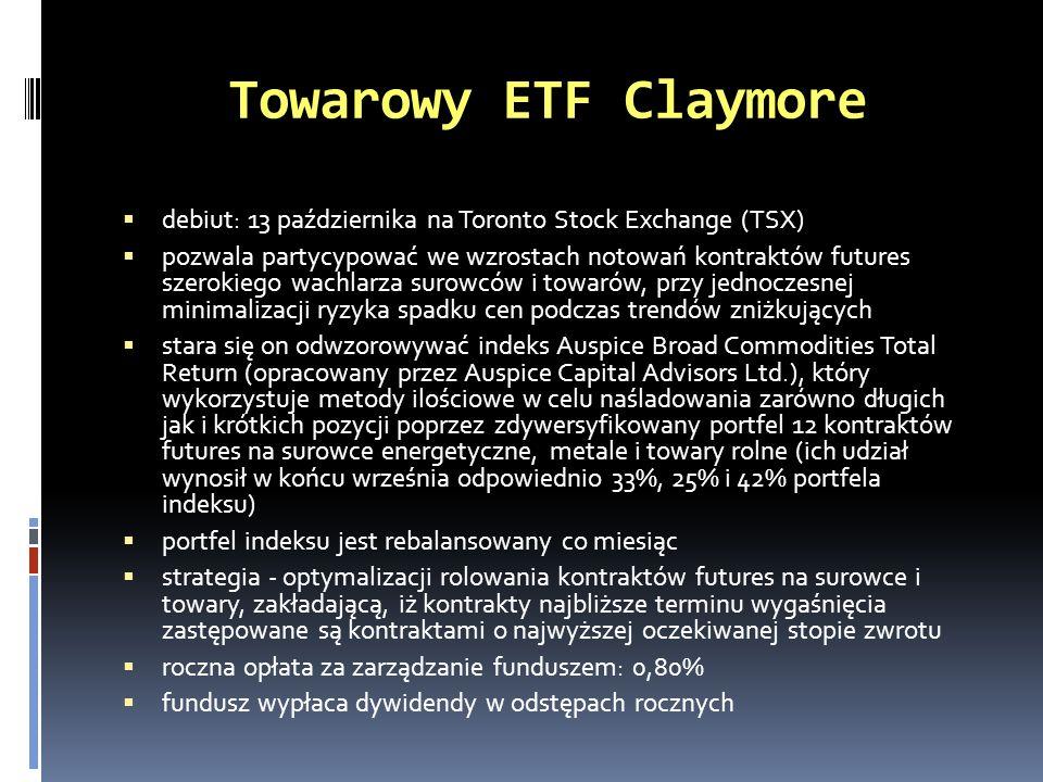 Towarowy ETF Claymore debiut: 13 października na Toronto Stock Exchange (TSX)