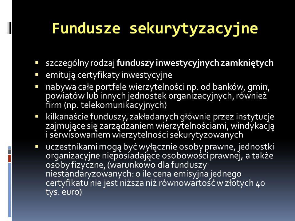 Fundusze sekurytyzacyjne