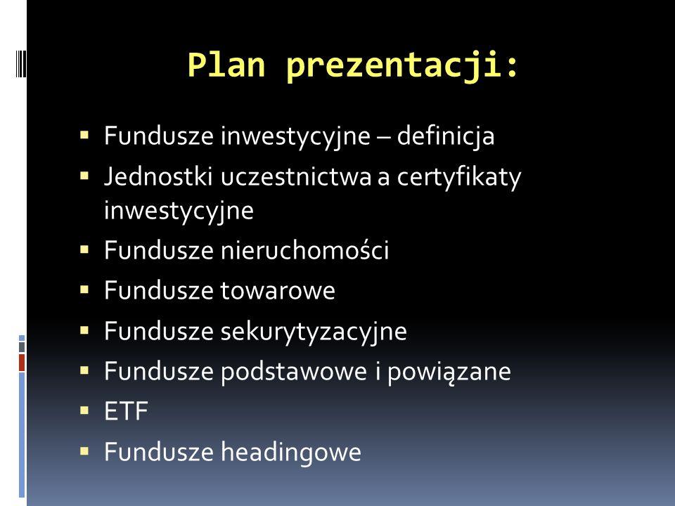 Plan prezentacji: Fundusze inwestycyjne – definicja