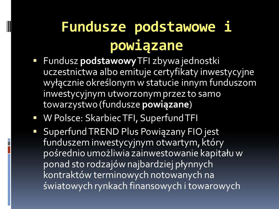 Fundusze podstawowe i powiązane