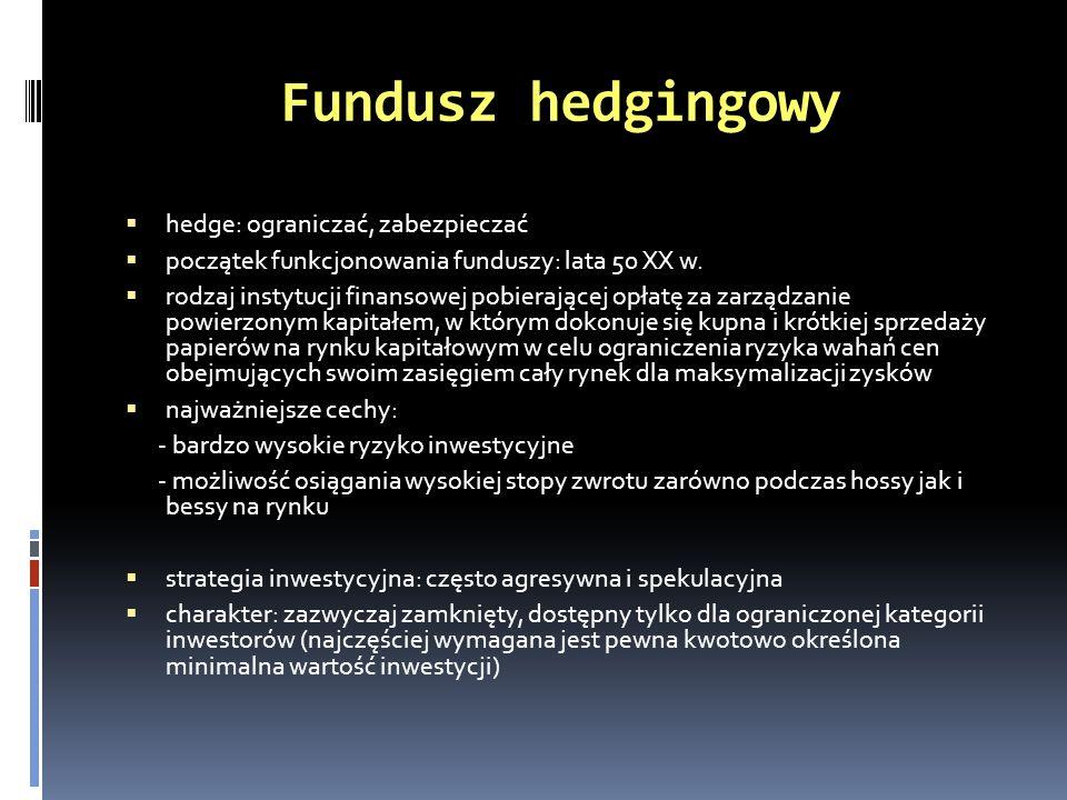 Fundusz hedgingowy hedge: ograniczać, zabezpieczać