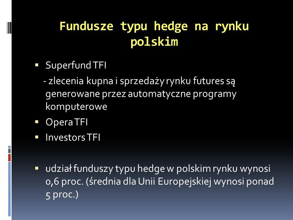 Fundusze typu hedge na rynku polskim