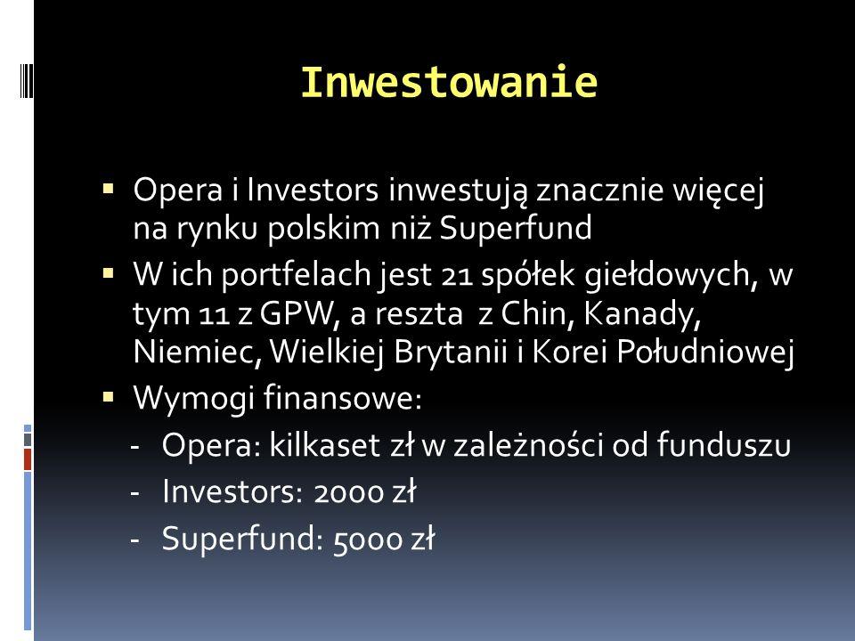 Inwestowanie Opera i Investors inwestują znacznie więcej na rynku polskim niż Superfund.