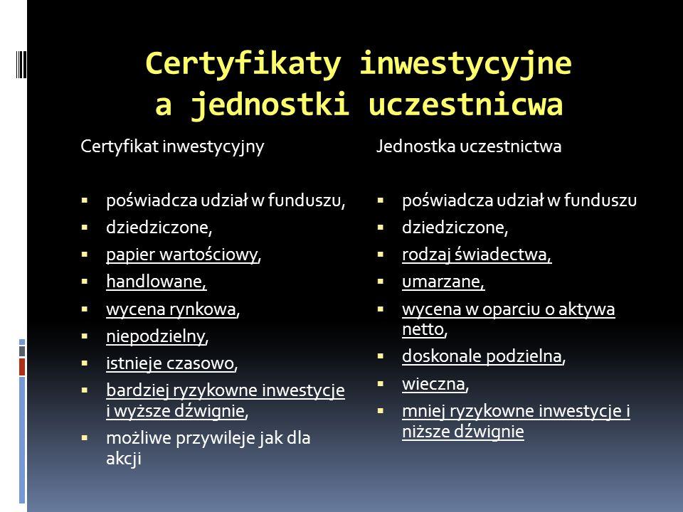 Certyfikaty inwestycyjne a jednostki uczestnicwa