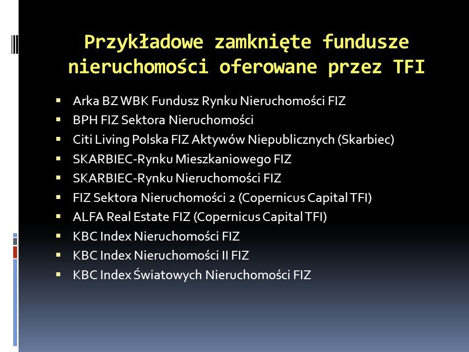 Przykładowe zamknięte fundusze nieruchomości oferowane przez TFI
