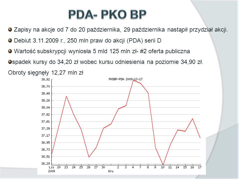 PDA- PKO BP Zapisy na akcje od 7 do 20 października, 29 października nastąpił przydział akcji.