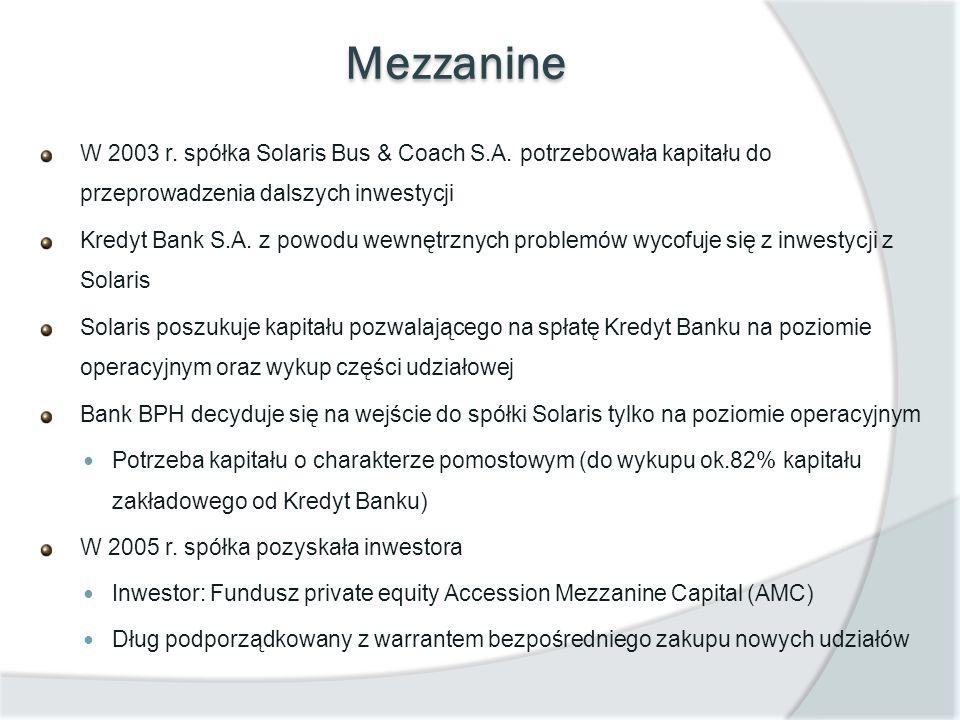 Mezzanine W 2003 r. spółka Solaris Bus & Coach S.A. potrzebowała kapitału do przeprowadzenia dalszych inwestycji.