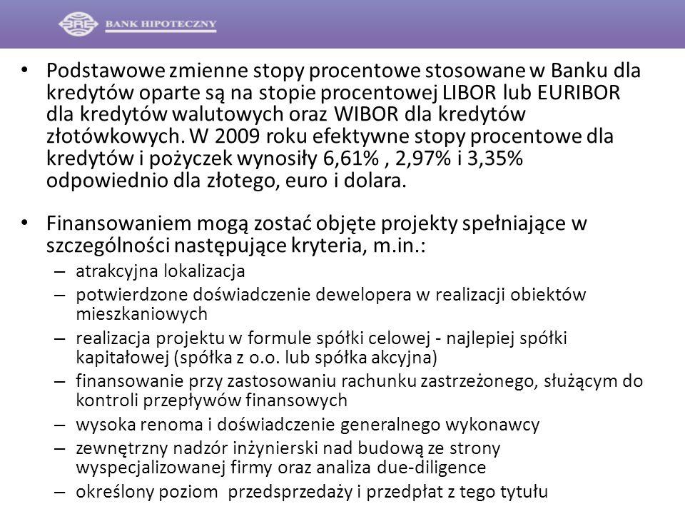 Podstawowe zmienne stopy procentowe stosowane w Banku dla kredytów oparte są na stopie procentowej LIBOR lub EURIBOR dla kredytów walutowych oraz WIBOR dla kredytów złotówkowych. W 2009 roku efektywne stopy procentowe dla kredytów i pożyczek wynosiły 6,61% , 2,97% i 3,35% odpowiednio dla złotego, euro i dolara.