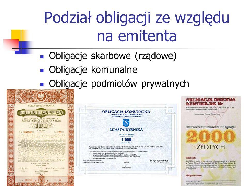 Podział obligacji ze względu na emitenta