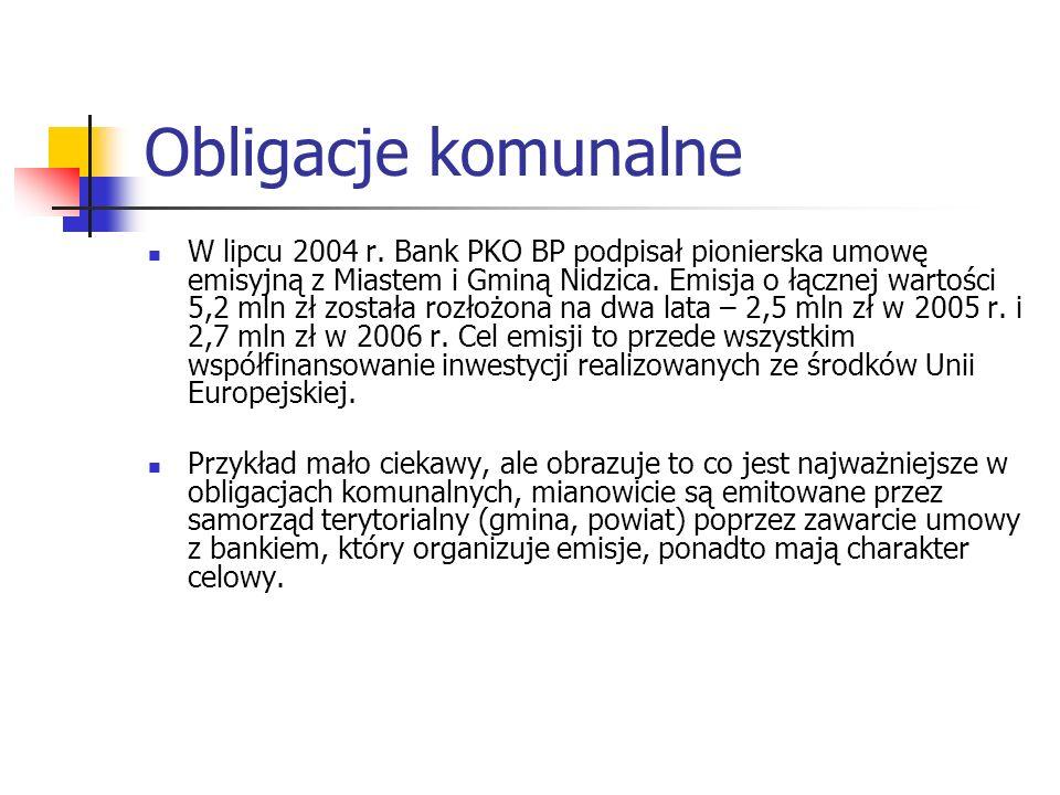 Obligacje komunalne