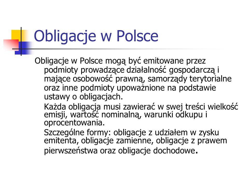 Obligacje w Polsce